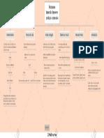 Proceso de desarrollo de nuevos productos o servicios