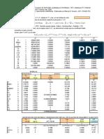 Cálculos Equilibrio con K's de DePriester