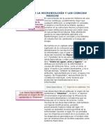 Historia de la Microbiología y ciencias medicas