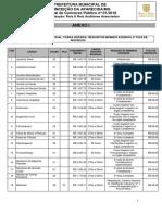 p.m.-conceicao-da-aparecida--edital-do-concurso-publico-n-01-2018--anexos (1).pdf