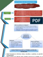 planteamiento de problema de investigacion (1)