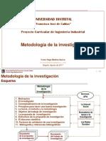 MI_II_T1_MetodologiadelaInvestigación
