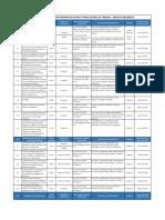 Tipificador de multas Covid-19_empresas