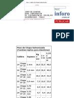 Peso y Calibre de Chapas Galvanizadas - Equivalencia Calibre y Mm