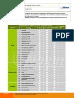 Anexo_0120_Pruebas_en_sitio_rutina_y_excepcion_Formato_generico.pdf