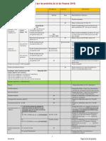 l'impôt sur les sociétés ( 2019 ).pdf