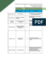CARACTERIZACION gestiòn de laproducciòn  (Autoguardado) (3).xlsx