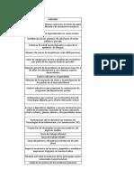 Indicadores Socioeconomicos COVID-19