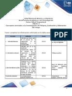 Anexo 2. Conceptos asociados a la Investigación de Peligros, Evaluación y Valoración del riesgo (1)