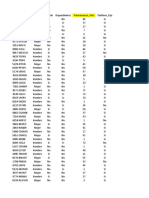 DataSet_Telco_Fuga de Clientes_Test