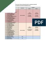 1. DAFTAR PESERTA PCR 32.38.32