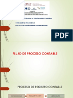 SESION PARTIDA DOBLE.pdf