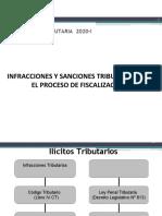 SANCIONES  INFRACCIONES TRIBUTARIAS  2020 (1)