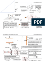 ResumenElectromagnetismo