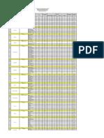 Format Rekap Data Stunting, Wasting, Underweight Februari 2020 (1).xlsx
