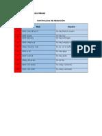 PARTICULAS DE NEGACION.docx