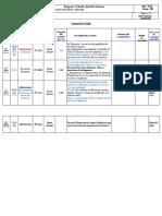 1  Constats Audits CNI 28 Mars 19 Qualipro