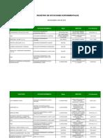nanopdf.com_registro-de-estaciones-experimentales.pdf