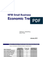 Small Business Survey NFIB