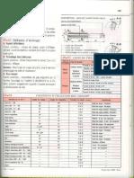 taroudage.pdf
