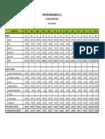 Estado de Resultados Proy. Agua.pdf