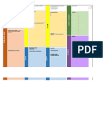 Pmv - Project Model Visual