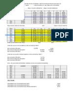 4_Deflactor impl del PBI_V1