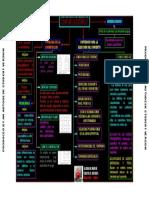 Mapa Conceptual Okey