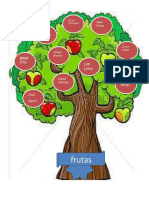 Las Frutas, Verduras y Animales en Idioma Mam