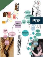 Mapas mentales con líneas.pdf