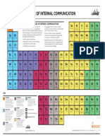 The_Periodic_Table_of_Internal Communication.pdf