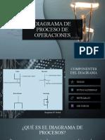 Diagrama de proceso de operaciones (1)