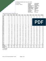 yumbo buitrera 7 pdf 7