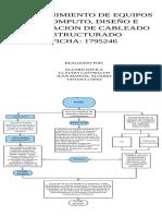 Mapa Conceptual 02.pdf