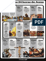 Super Infográfico – As últimas 24 horas de Jesus