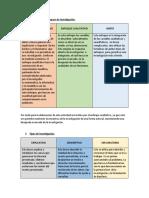 aportes paso 4 Investigacion y diseño metodologico