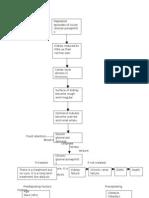 Glomerulonephritis pathophysiology 2