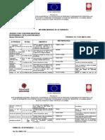 INFORME MENSUAL DE ACTIVIDADES -Mayo