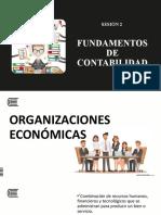 SESIÓN 2 Organizaciones Económicas