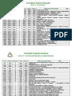 tratamentos 1 e 2 ramatis temas das palestras.pdf