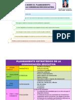 251354486-Planeamiento-Estrategico-de-La-Comunicacion-Educativa.docx