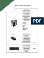 (2-19-0779) Partes Externas del computador.docx