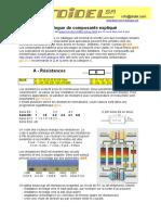 Catalogue de composants expliqué