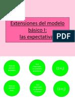 PPT Clase Expectativas