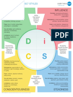 Overview-DiSC-Styles.pdf