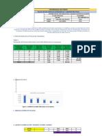 Ejercicio Distribución de Frecuencias-2