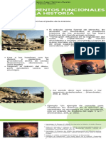 Elementos funcionales de la historia