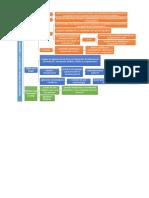 Mapa Conceptual CASE Pt (1).docx
