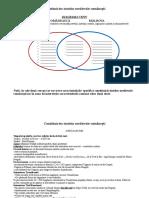 tara_romaneasca_moldovadiagrama_venn + SCHITA LECTIEI(2)