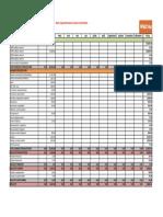Budget-prévisionnel-tableau-entreprise